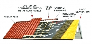 corrugated-roof-installation-install-steel-roofing